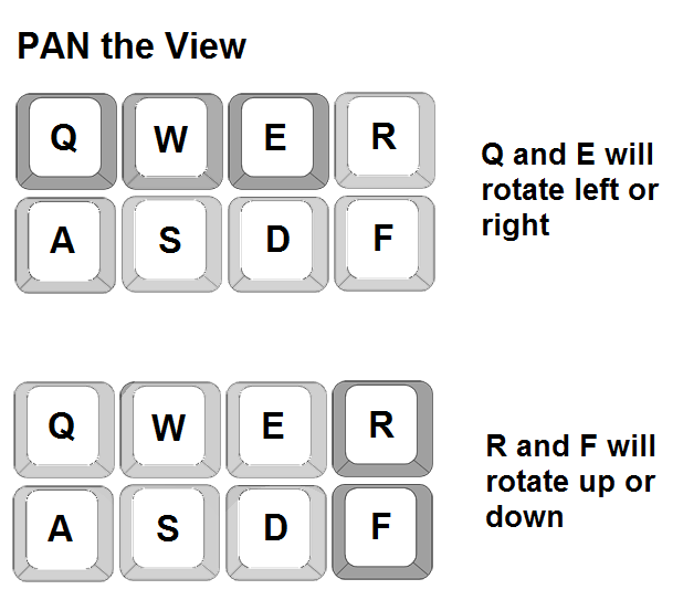 Pan the view with a Keyboard