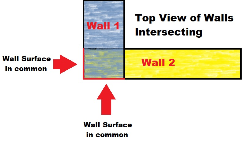 Wall Intersect Surface Issue