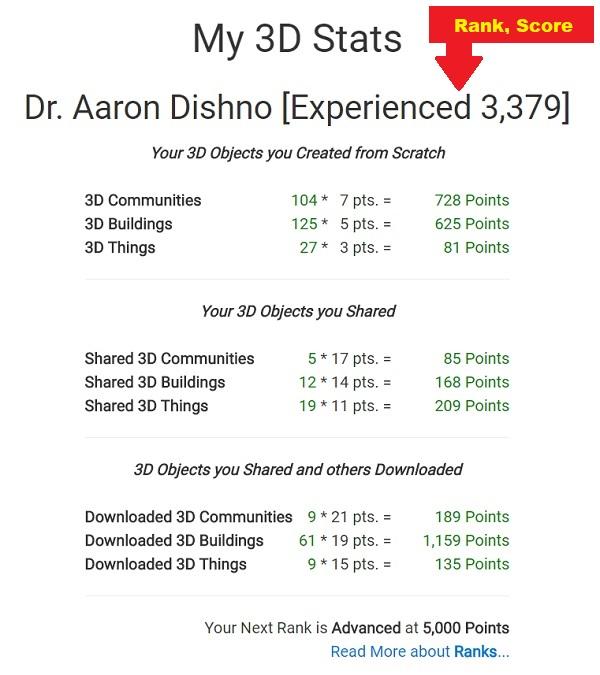 My Stats Score