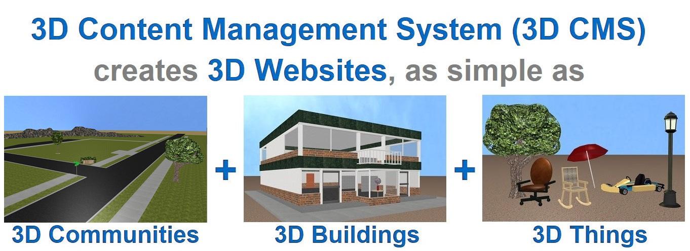 3D CMS - 3D Websites