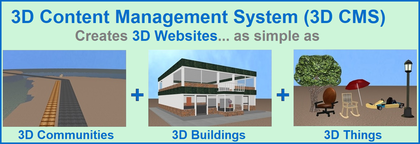 3D CMS for 3D Websites
